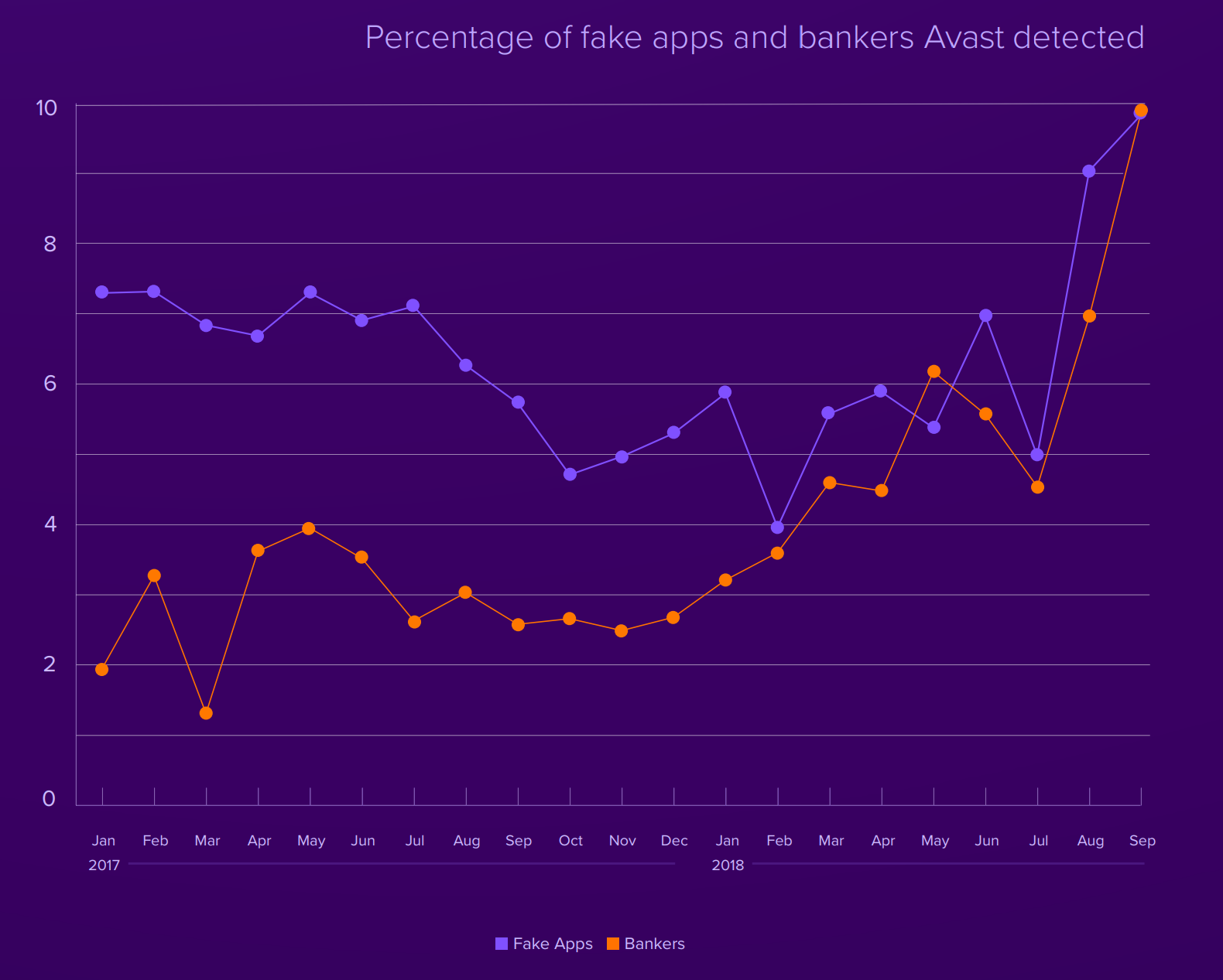Avast Threat Landscape Report:2019 Predictions